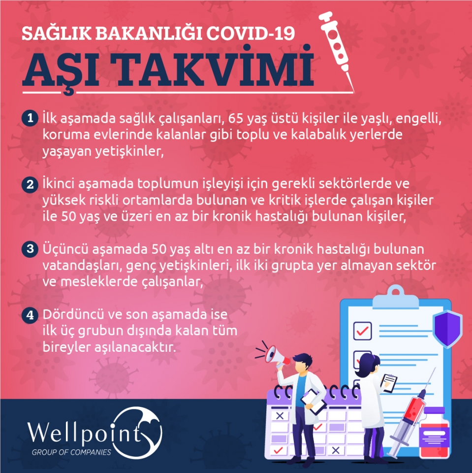 Sağlık Bakanlığı Covid-19 Aşı Takvimi